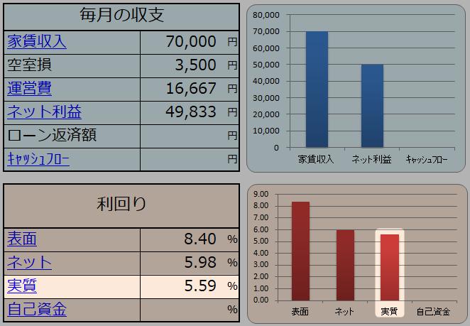 実質利回り(FCR)のシミュレーション結果