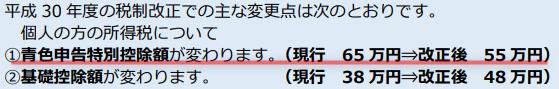 令和2年分の確定申告から65万円の青色申告特別控除の適応要件が変わります