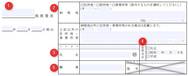 不動産投資の青色申告承認申請書の書き方(前半)