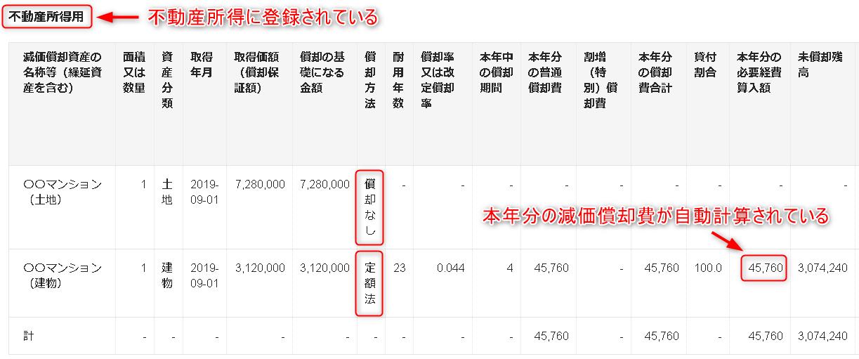 会計freee「減価償却費の計算結果(不動産所得用)」