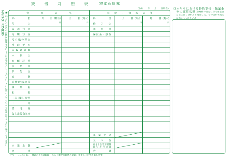 不動産投資の貸借対照表