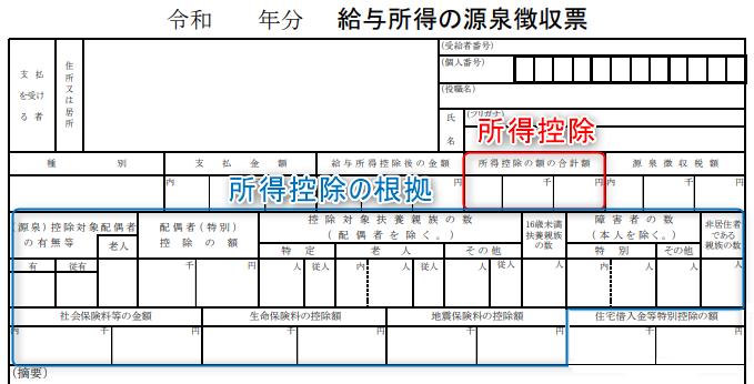 源泉徴収票の所得控除とその根拠