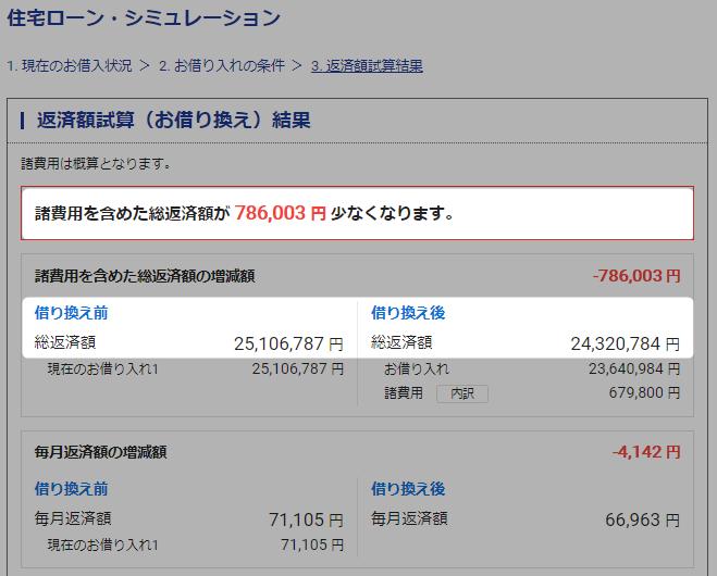 ジャパンネット銀行の借り換えシミュレーション